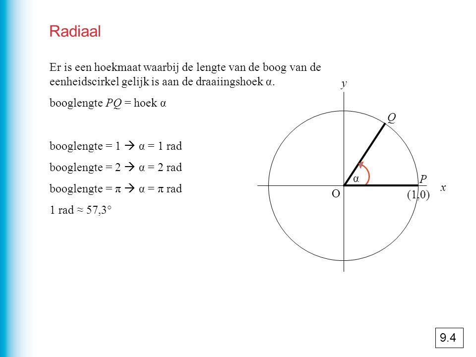 Radiaal Er is een hoekmaat waarbij de lengte van de boog van de eenheidscirkel gelijk is aan de draaiingshoek α.