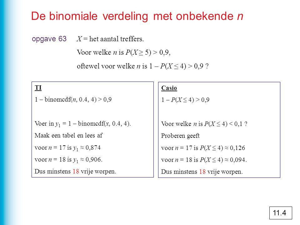 De binomiale verdeling met onbekende n