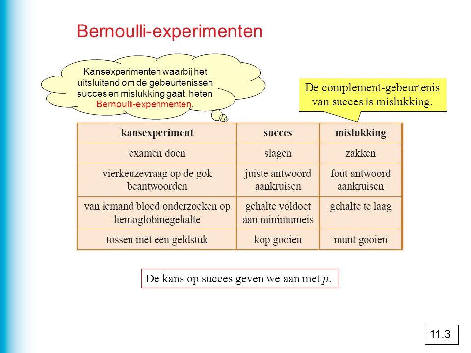 Bernoulli-experimenten