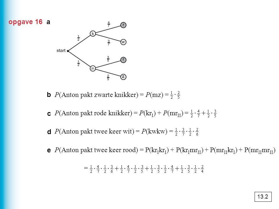 P(Anton pakt zwarte knikker) = P(mz) = = 0,2