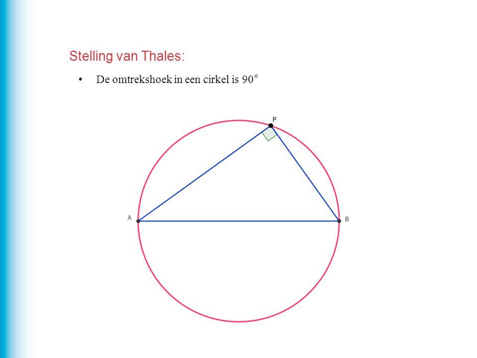Stelling van Thales: De omtrekshoek in een cirkel is 90°