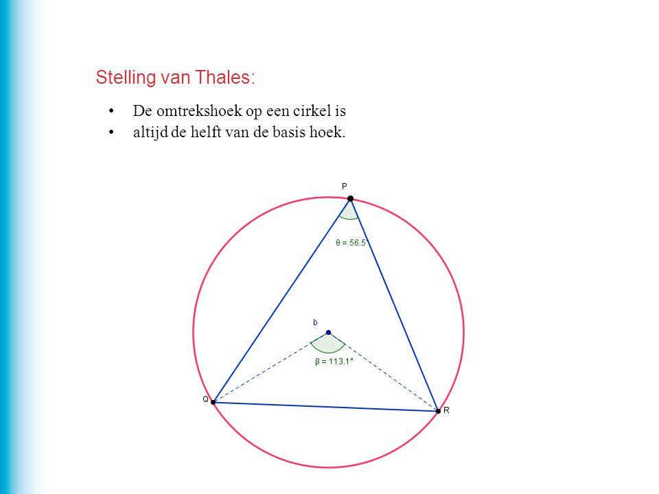 Stelling van Thales: De omtrekshoek op een cirkel is