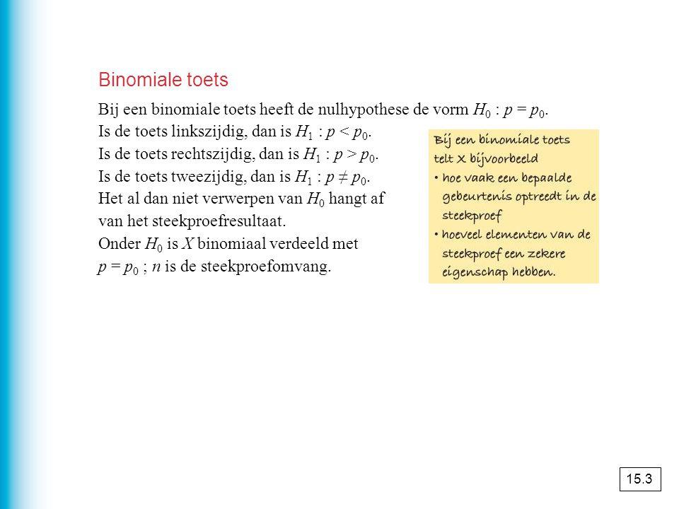 Binomiale toets Bij een binomiale toets heeft de nulhypothese de vorm H0 : p = p0. Is de toets linkszijdig, dan is H1 : p < p0.