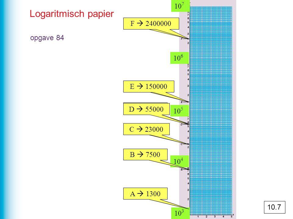 Logaritmisch papier 107 F  2400 F  2400000 opgave 84 106 E  150