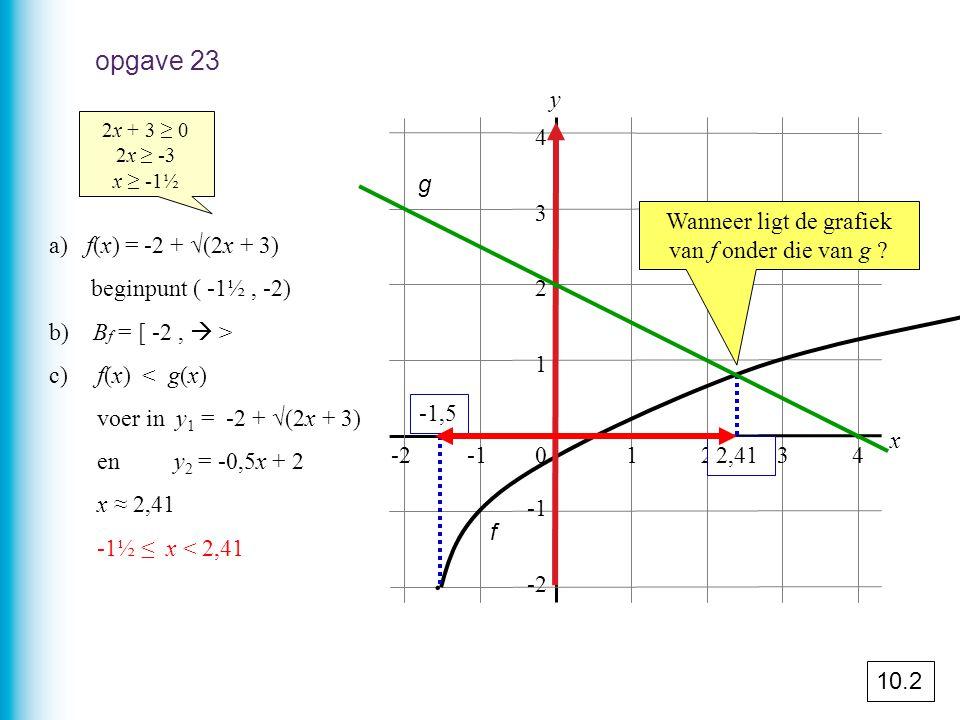 Wanneer ligt de grafiek van f onder die van g
