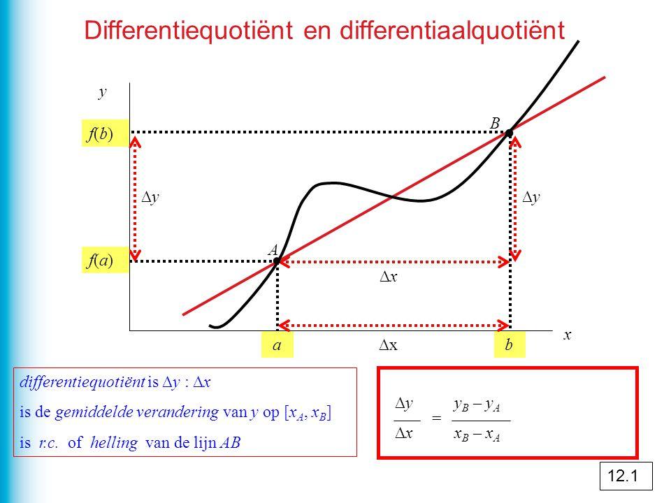 Differentiequotiënt en differentiaalquotiënt