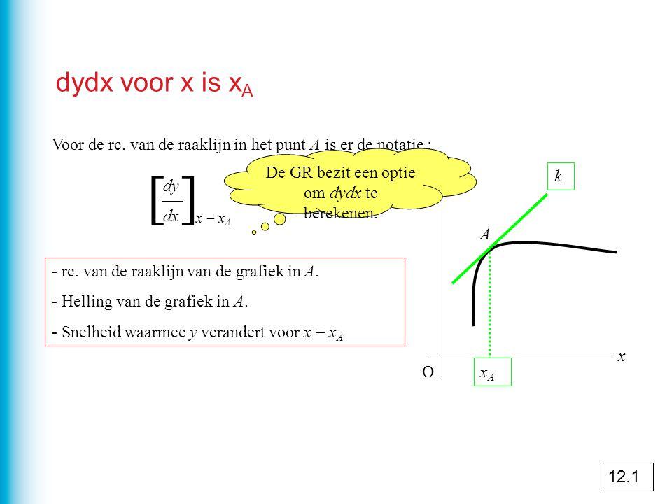 De GR bezit een optie om dydx te berekenen.