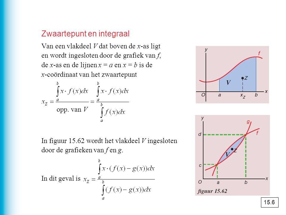 Zwaartepunt en integraal