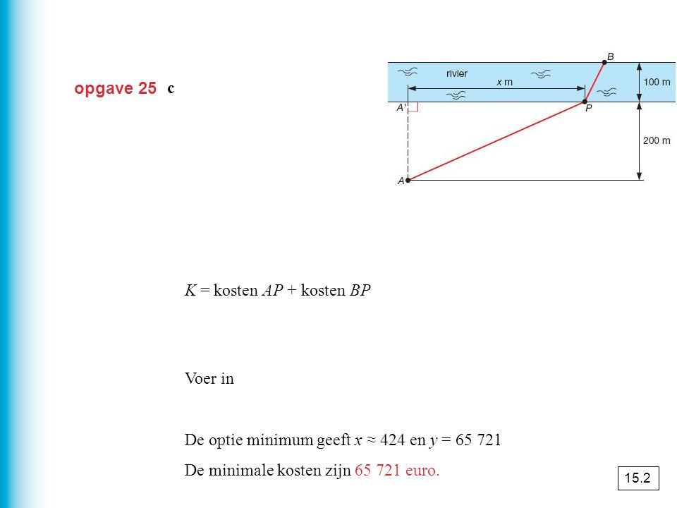 De optie minimum geeft x ≈ 424 en y = 65 721