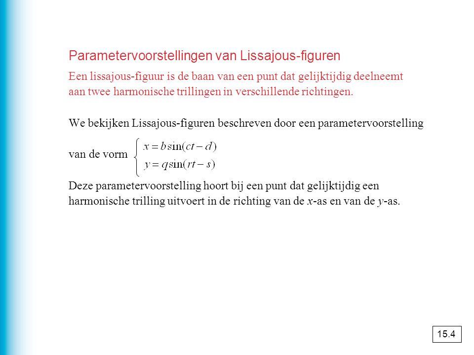 Parametervoorstellingen van Lissajous-figuren