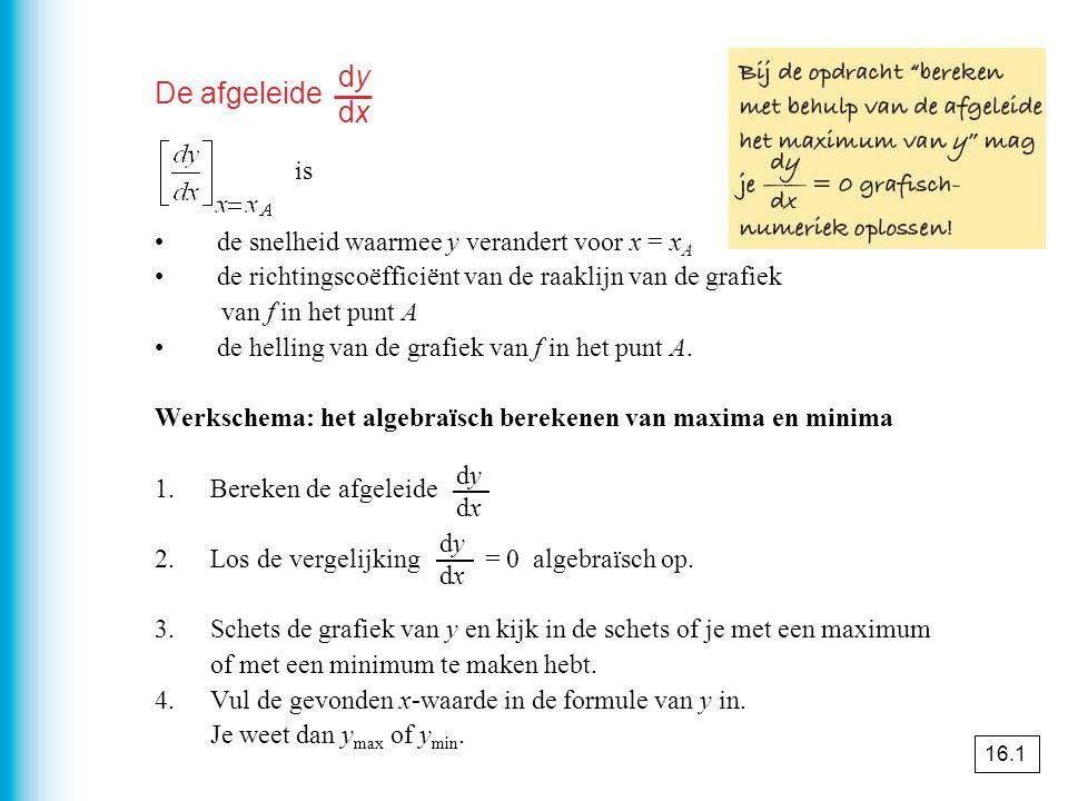 dy dx De afgeleide is de snelheid waarmee y verandert voor x = xA