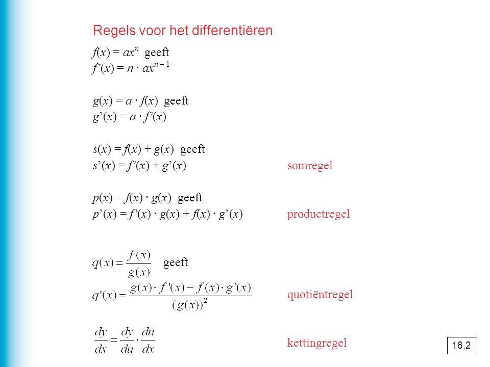 Regels voor het differentiëren