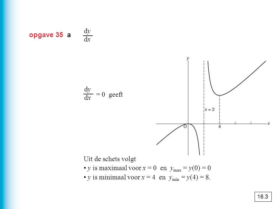 y is maximaal voor x = 0 en ymax = y(0) = 0