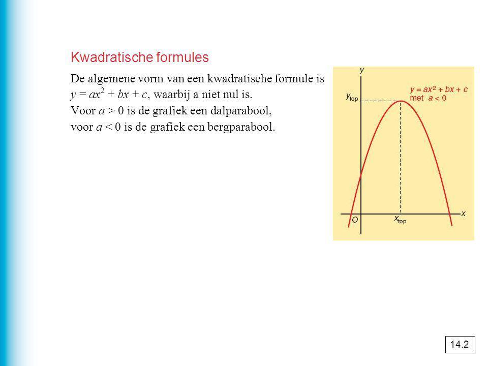 Kwadratische formules