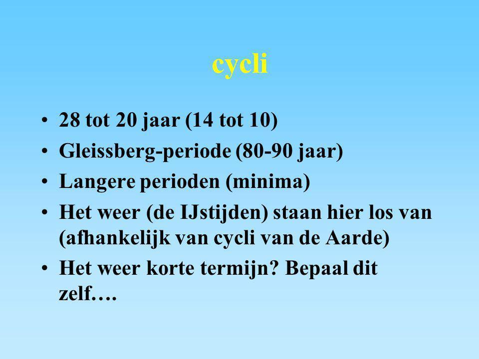 cycli 28 tot 20 jaar (14 tot 10) Gleissberg-periode (80-90 jaar)