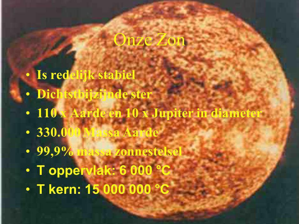 Onze Zon Is redelijk stabiel Dichtstbijzijnde ster