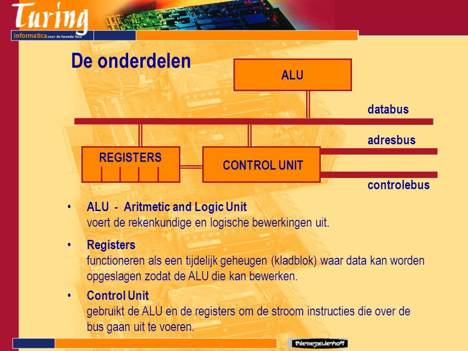 De onderdelen ALU databus adresbus REGISTERS CONTROL UNIT controlebus