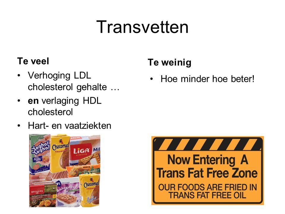 Transvetten Te veel Te weinig Verhoging LDL cholesterol gehalte …