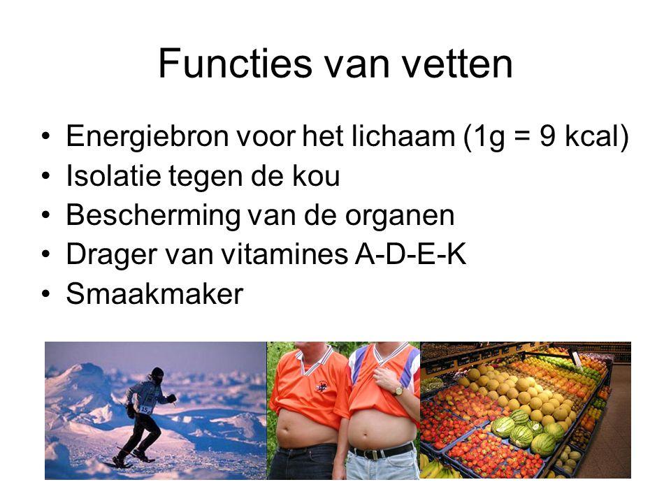 Functies van vetten Energiebron voor het lichaam (1g = 9 kcal)