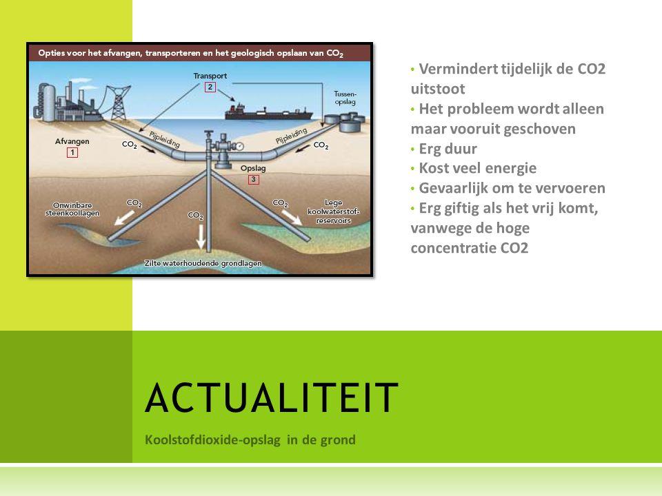 ACTUALITEIT Vermindert tijdelijk de CO2 uitstoot