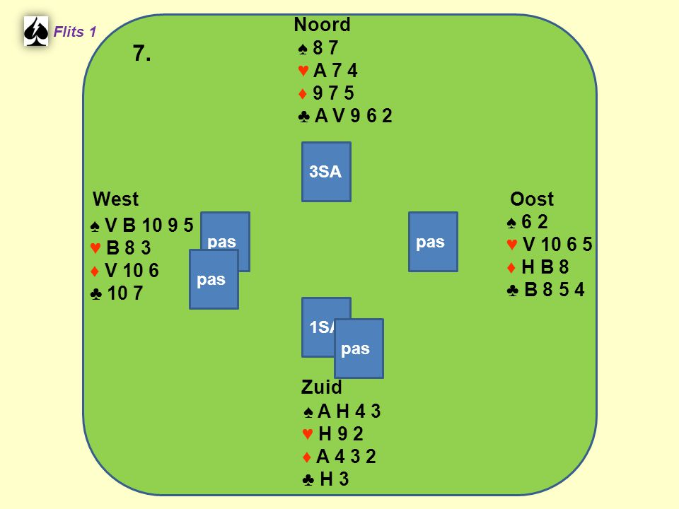 West Noord 7. Zuid ♠ 8 7 ♥ A 7 4 ♦ ♣ A V ♠ 6 2