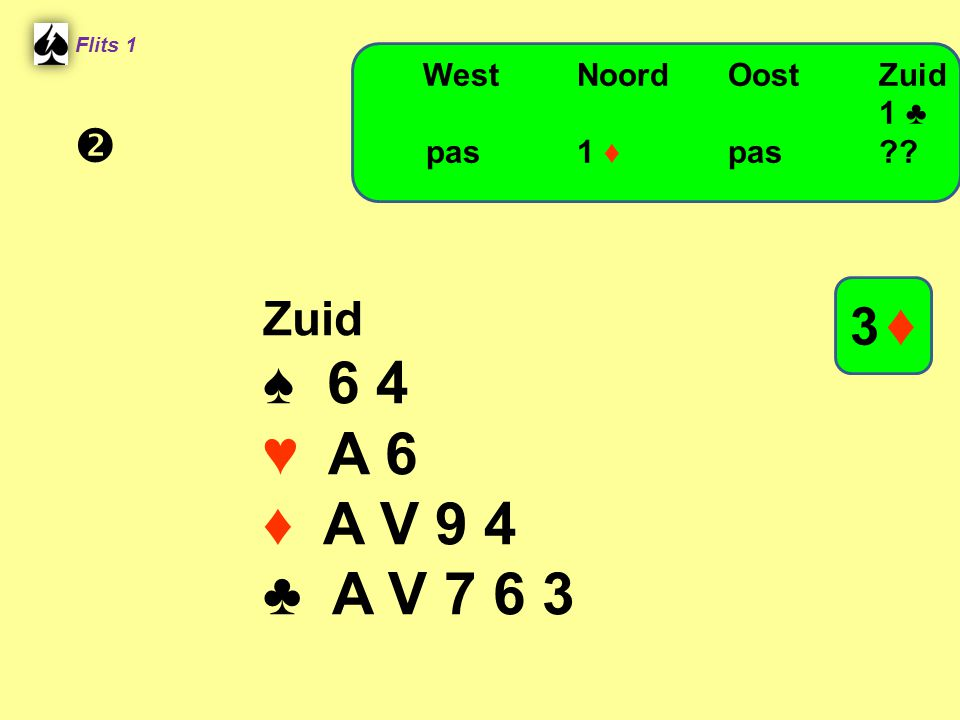 ♠ 6 4 ♥ A 6 ♦ A V 9 4 ♣ A V 7 6 3 3 ♦  Zuid West Noord Oost Zuid
