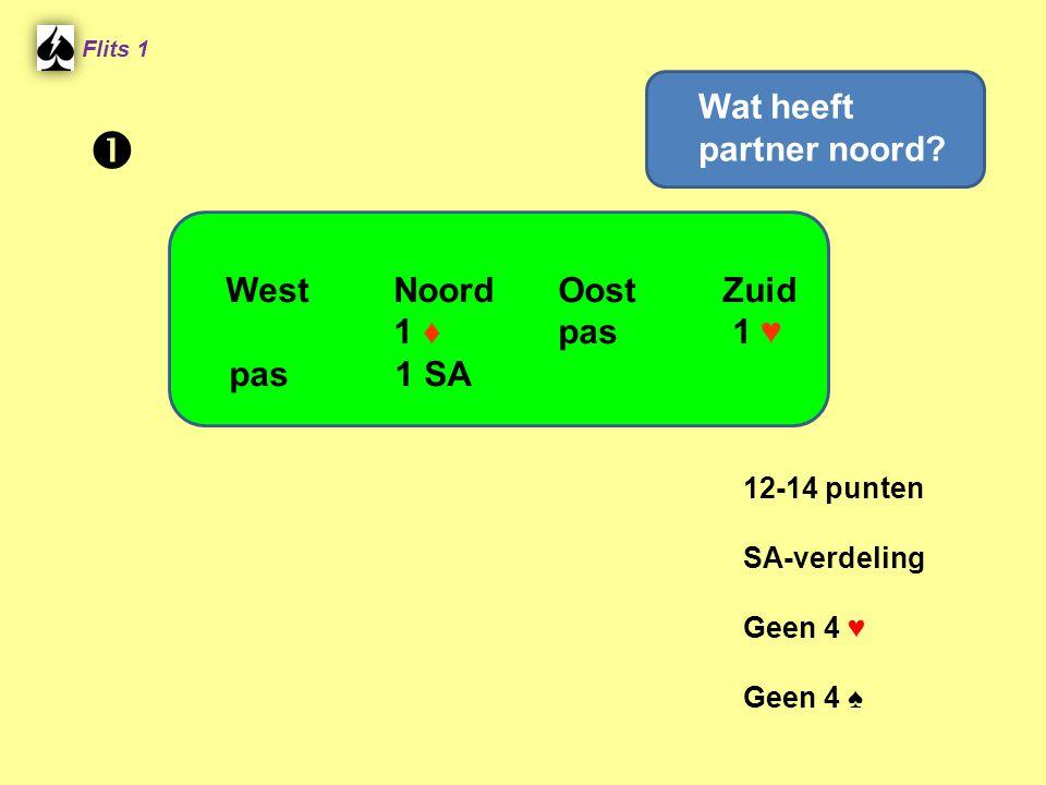  Wat heeft partner noord West Noord Oost Zuid 1 ♦ pas 1 ♥ pas 1 SA