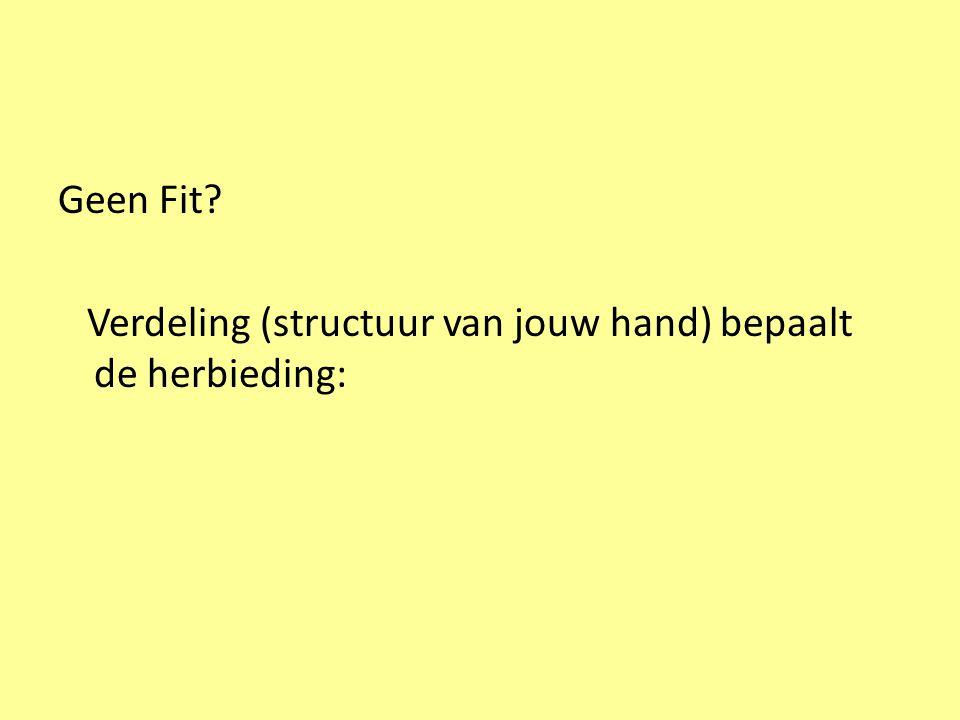 Geen Fit Verdeling (structuur van jouw hand) bepaalt de herbieding: