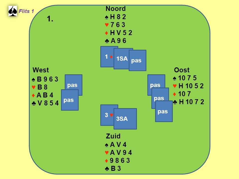 West Noord 1. Zuid ♠ H 8 2 ♥ 7 6 3 ♦ H V 5 2 ♣ A 9 6 ♠ 10 7 5