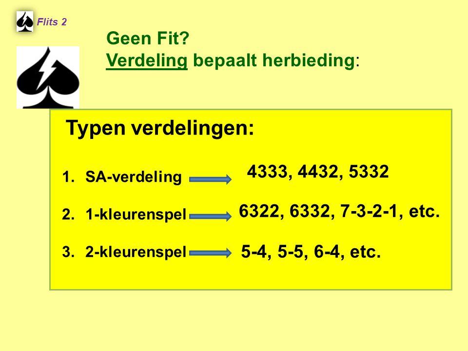 4333, 4432, 5332 Typen verdelingen: Geen Fit