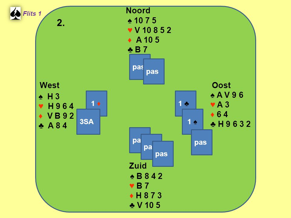 West Noord 2. Zuid ♠ ♥ V ♦ A 10 5 ♣ B 7 ♠ A V 9 6