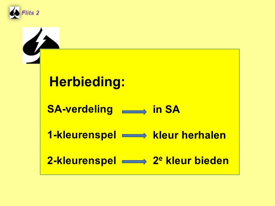 Herbieding: in SA kleur herhalen 2e kleur bieden SA-verdeling
