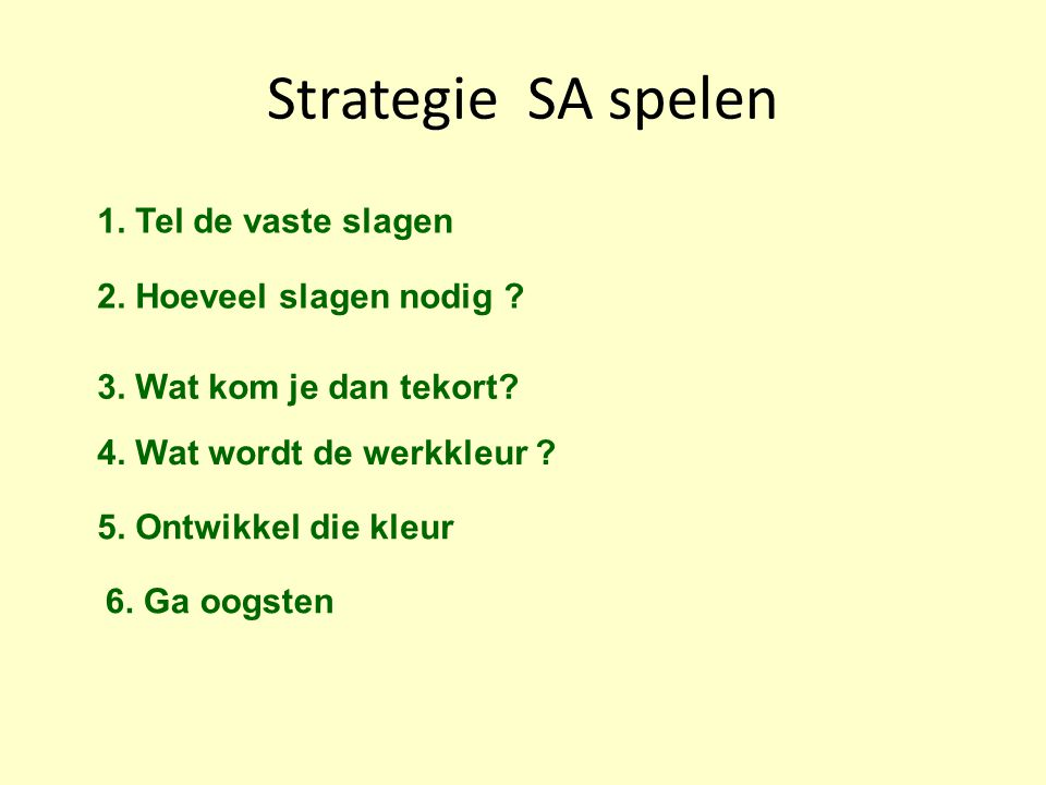 Strategie SA spelen 1. Tel de vaste slagen 2. Hoeveel slagen nodig