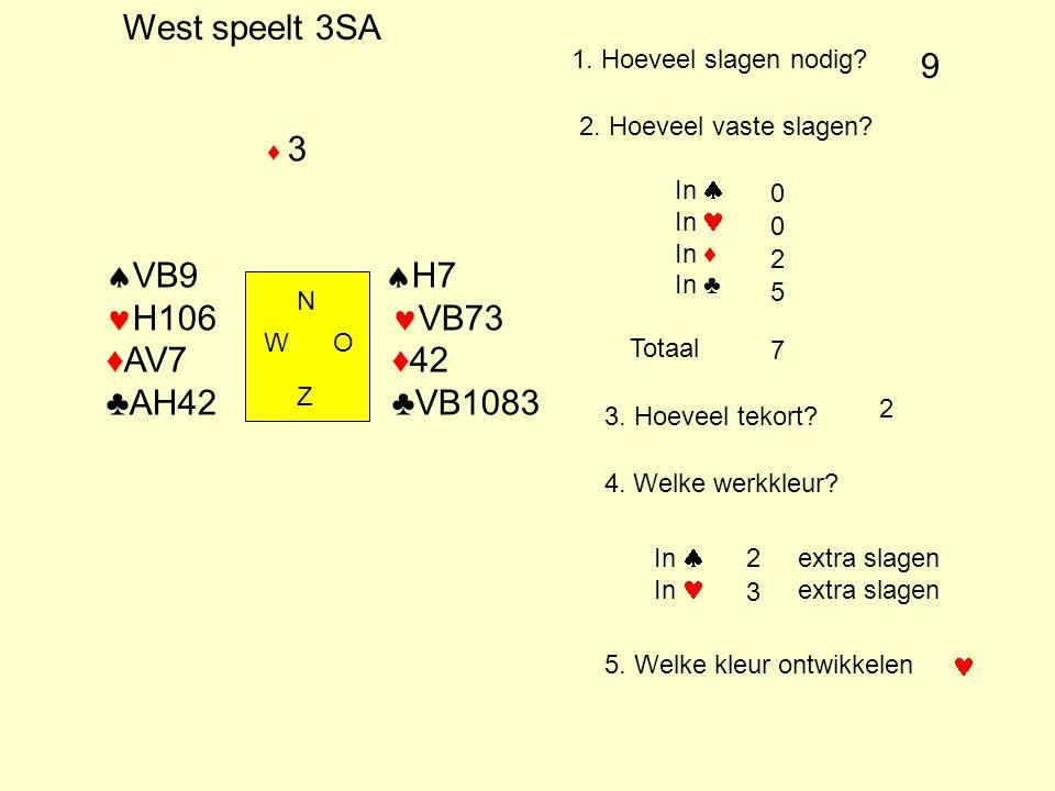 VB9 H7 H106 VB73 ♦AV7 ♦42 ♣AH42 ♣VB1083