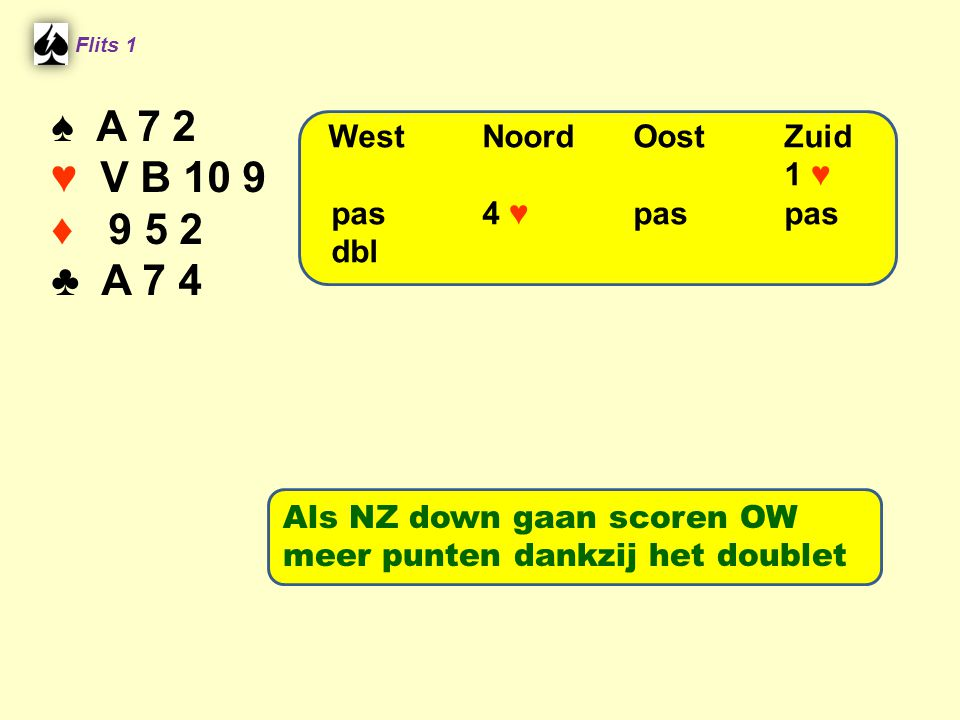 ♠ A 7 2 ♥ V B 10 9 ♦ 9 5 2 ♣ A 7 4 West Noord Oost Zuid