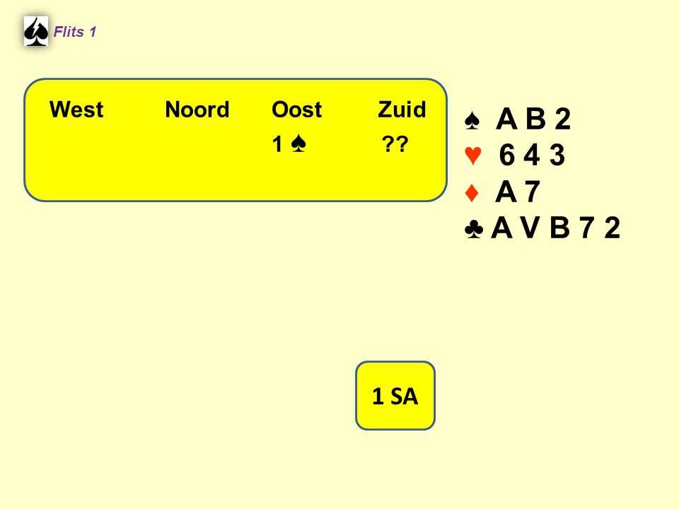♠ A B 2 ♥ ♦ A 7 ♣ A V B SA West Noord Oost Zuid 1 ♠
