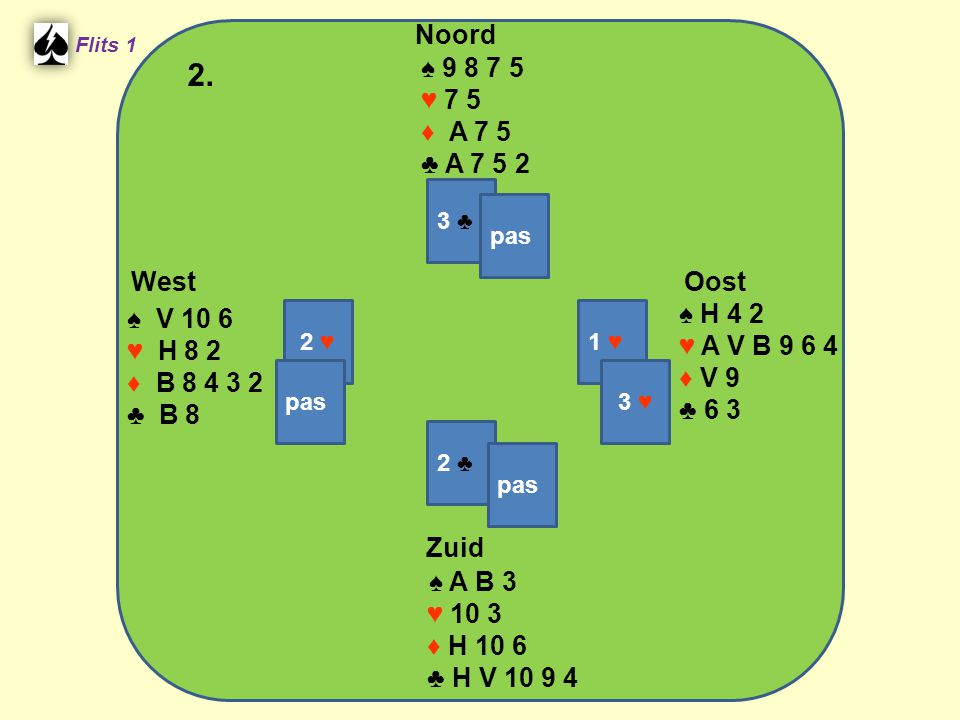 West Noord 2. Zuid ♠ ♥ 7 5 ♦ A 7 5 ♣ A ♠ H 4 2 ♠ V 10 6