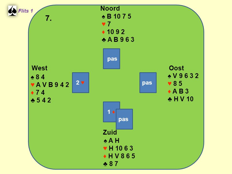 West Noord 7. Zuid ♠ B 10 7 5 ♥ 7 ♦ 10 9 2 ♣ A B 9 6 3 ♠ V 9 6 3 2
