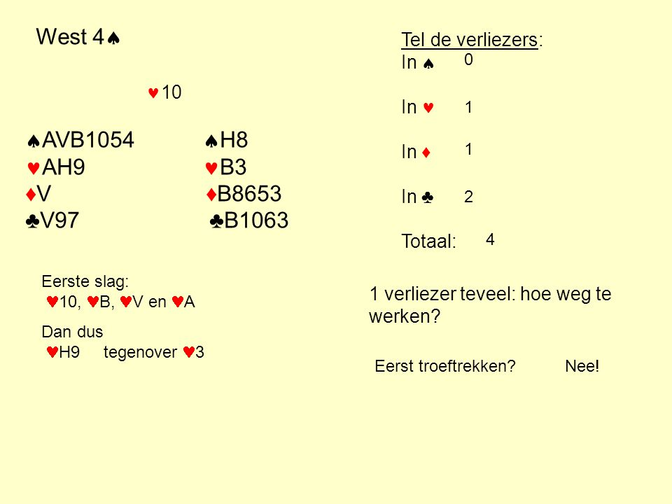 West 4 AVB1054 H8 AH9 B3 ♦V ♦B8653 ♣V97 ♣B1063 Tel de verliezers: