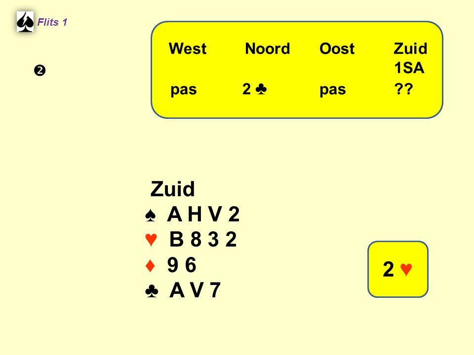 Zuid ♠ A H V 2 ♥ B 8 3 2 ♦ 9 6 ♣ A V 7 2 ♥ West Noord Oost Zuid