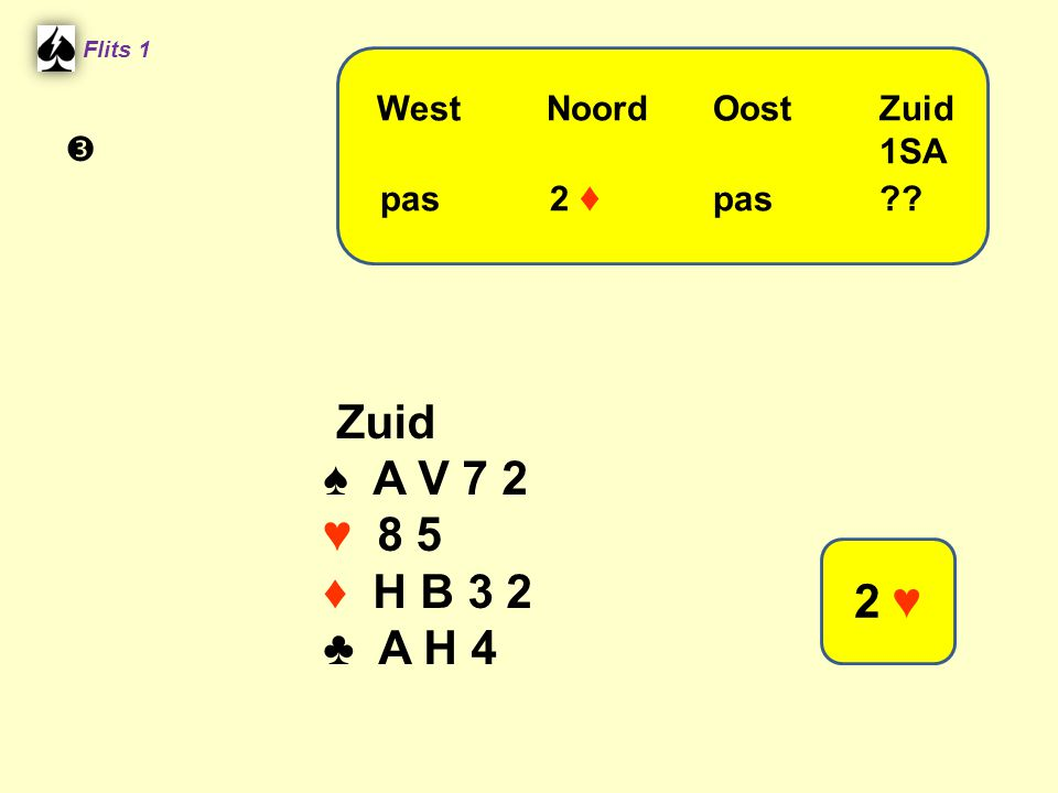 Zuid ♠ A V 7 2 ♥ 8 5 ♦ H B 3 2 ♣ A H 4 2 ♥ West Noord Oost Zuid