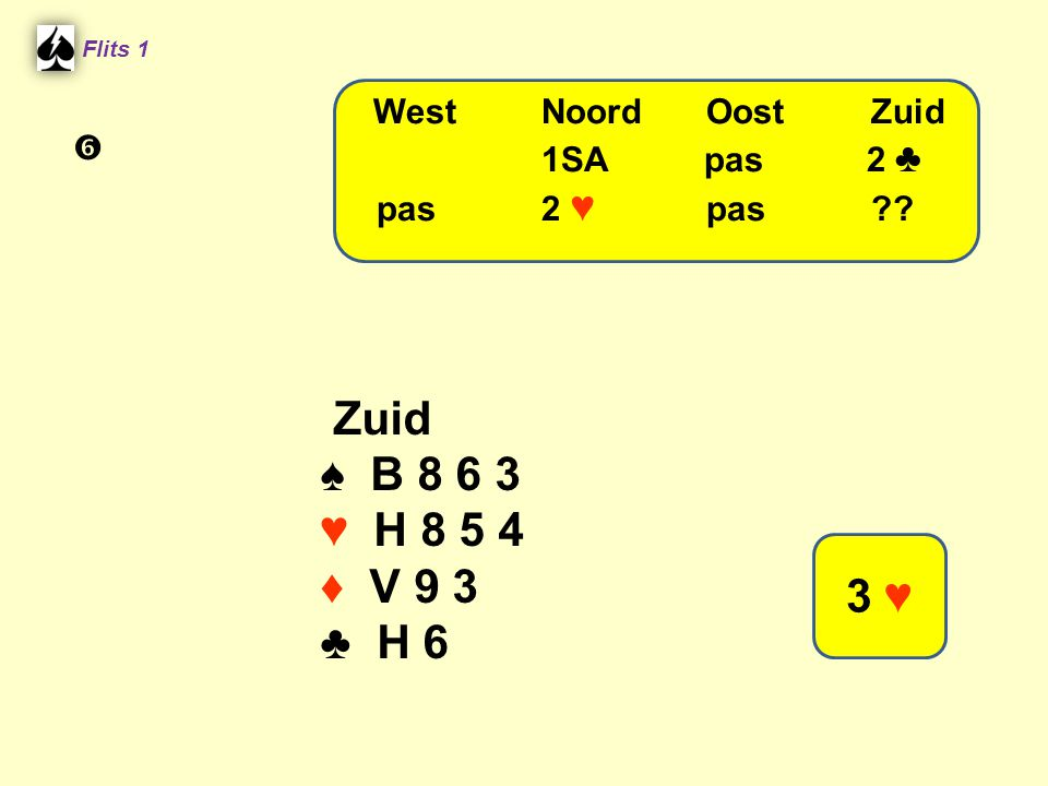 Zuid ♠ B 8 6 3 ♥ H 8 5 4 ♦ V 9 3 ♣ H 6 3 ♥ West Noord Oost Zuid