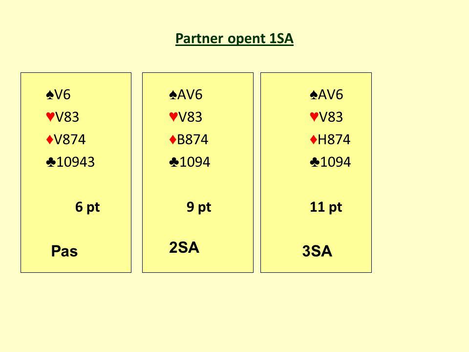 Partner opent 1SA ♠V6 ♠AV6 ♠AV6. ♥V83 ♥V83 ♥V83. ♦V874 ♦B874 ♦H874. ♣10943 ♣1094 ♣1094.
