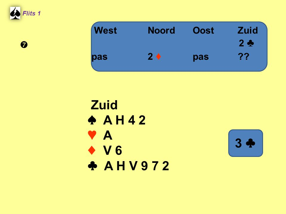 Zuid ♠ A H 4 2 ♥ A ♦ V 6 ♣ A H V 9 7 2 3 ♣ West Noord Oost Zuid