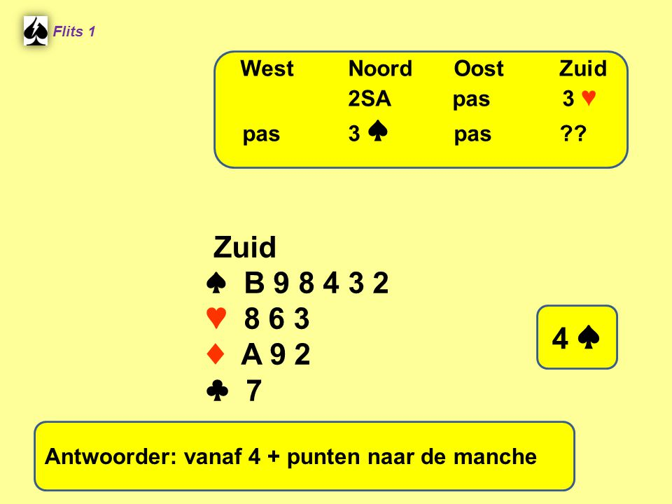 Zuid ♠ B 9 8 4 3 2 ♥ 8 6 3 ♦ A 9 2 ♣ 7 4 ♠ West Noord Oost Zuid