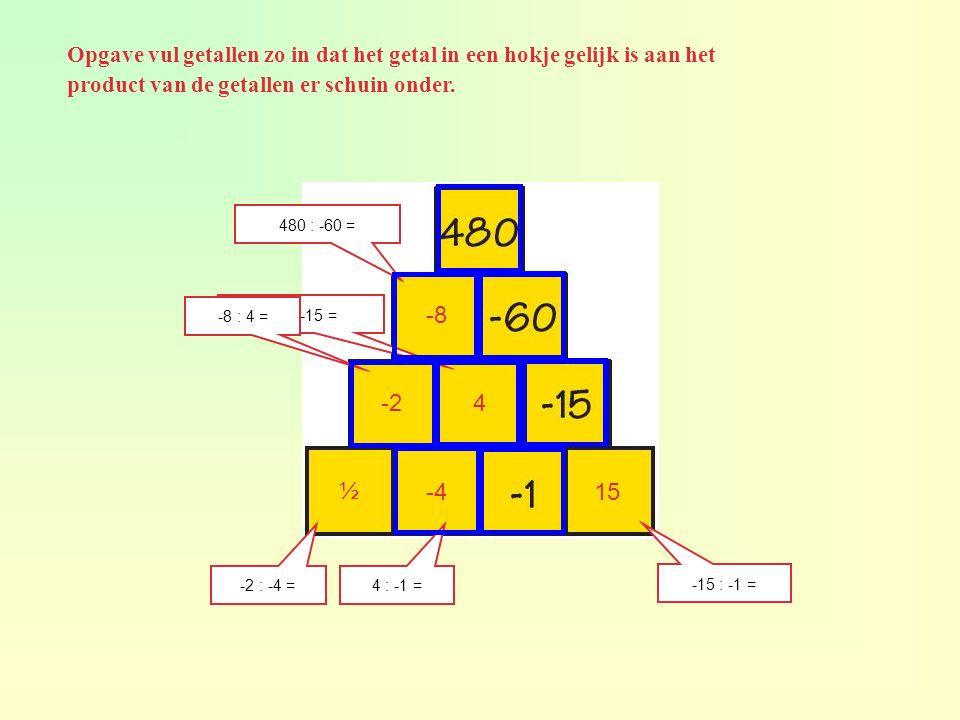 Opgave vul getallen zo in dat het getal in een hokje gelijk is aan het product van de getallen er schuin onder.
