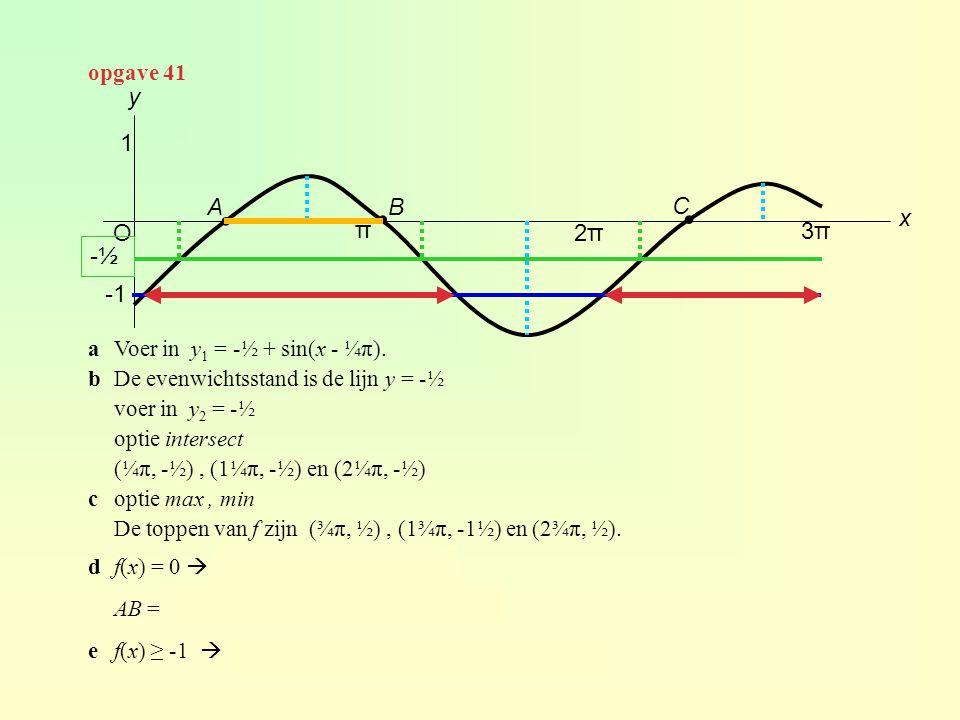 ∙ ∙ ∙ y 1 A B C x O π 2π 3π -½ -1 opgave 41