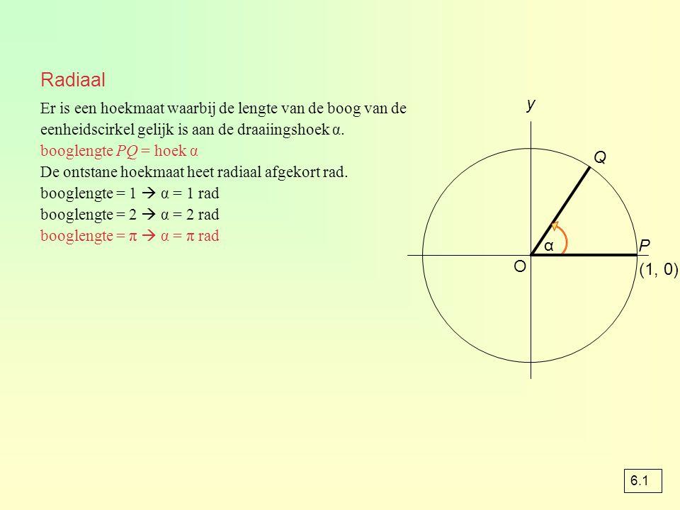 Radiaal y. Er is een hoekmaat waarbij de lengte van de boog van de eenheidscirkel gelijk is aan de draaiingshoek α.