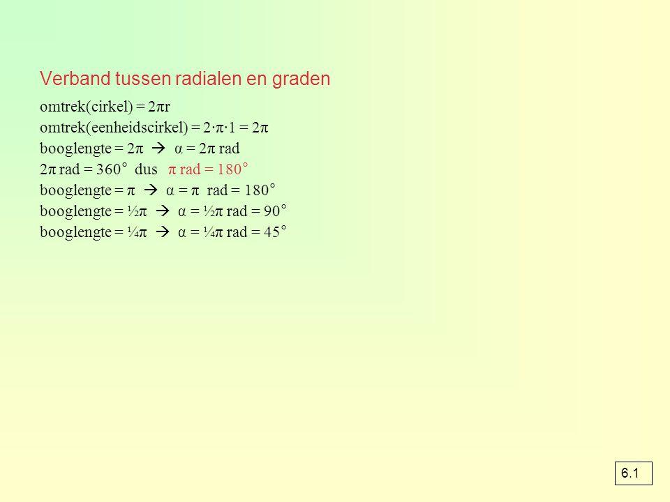 Verband tussen radialen en graden