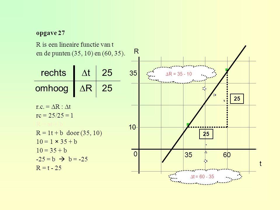 · · rechts ∆t 25 omhoog ∆R 25 R 35 10 35 60 t opgave 27